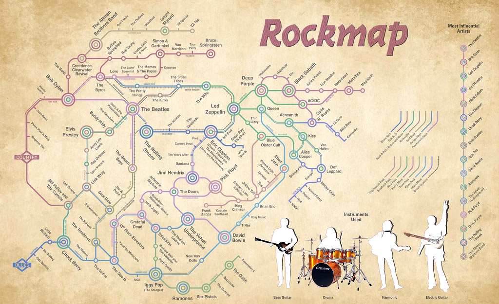harta rockului