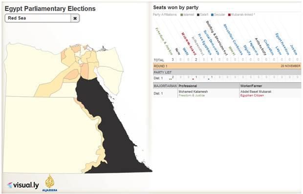 Alegeri parlamentare Egipt - ianuarie, 2012