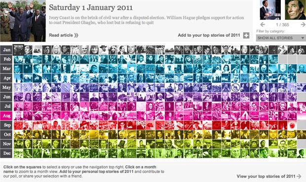 stirile anului 2011